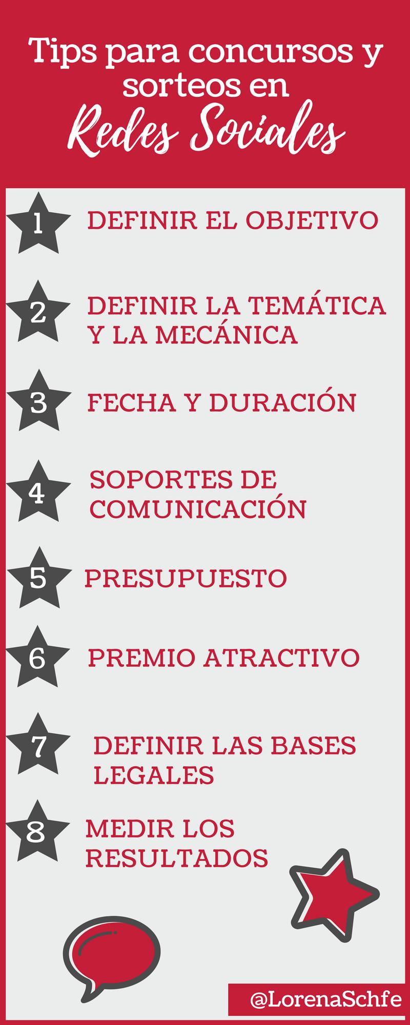 infografia concurso redes sociales
