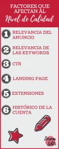 ranking de anuncio calcular